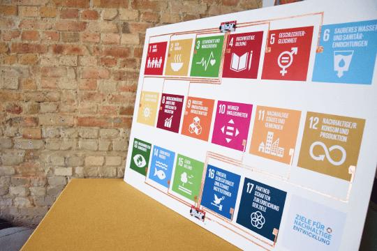 Unsere 17 Ziele für Nachhaltigkeit auf einem Plakat