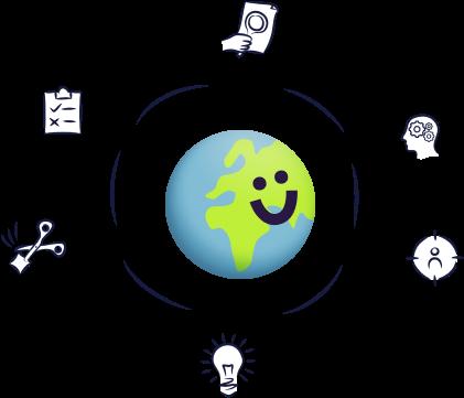GoodLab-Logo mit Design-Thinking-Prozess